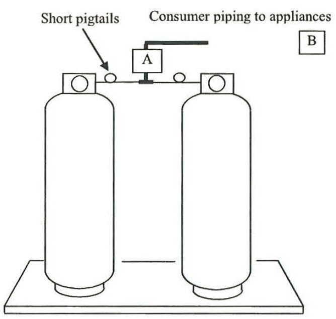 gas-information-sheet-20-regulator-scenario-2-diagram-20150715