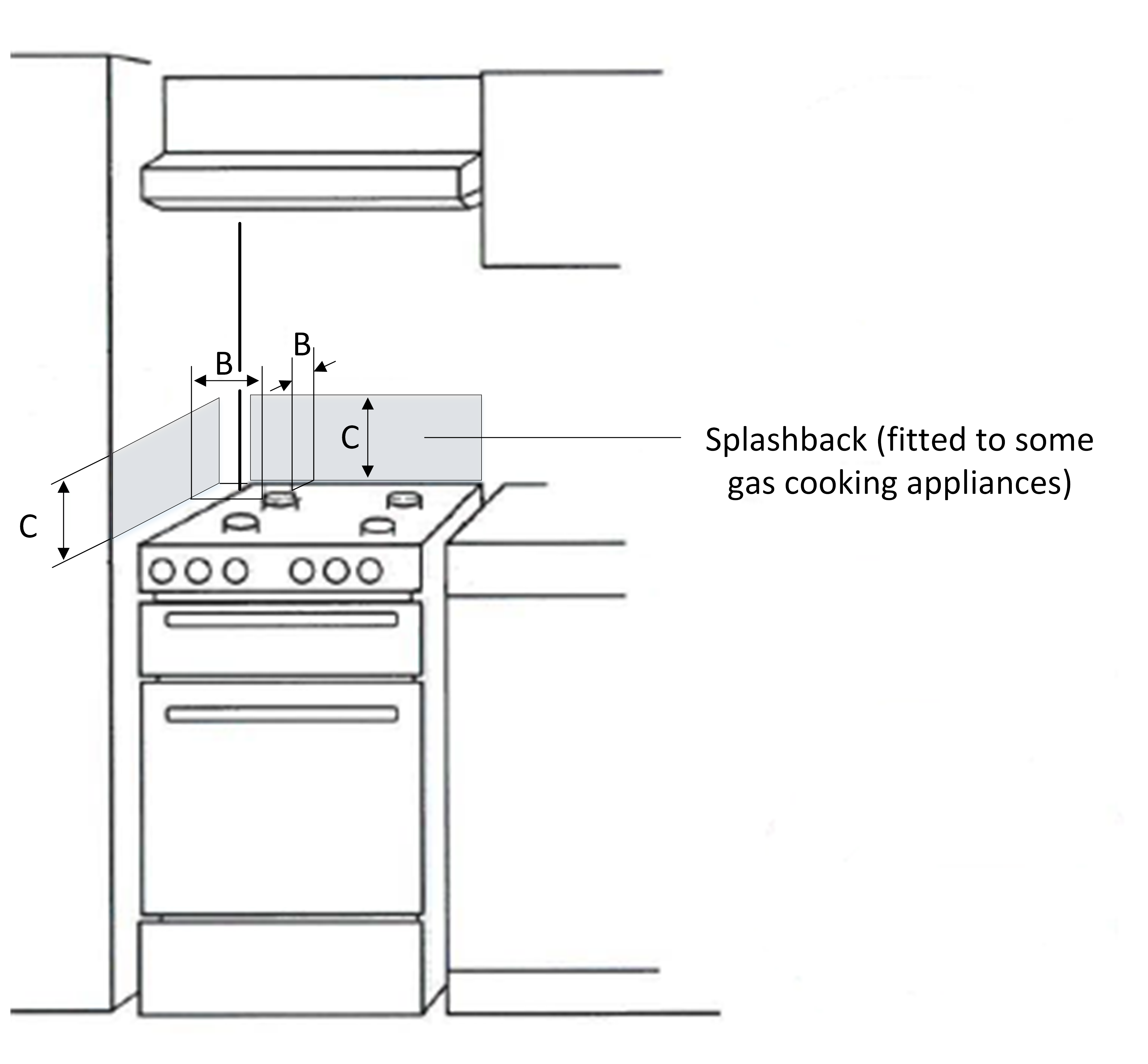 Gas Information Sheet 25 Domestic Cooking Appliance Clearances Cook Top And Light Fan Wiring Diagram Reproduced With Permission From Sai Global Ltd Under Licence 1503 C095