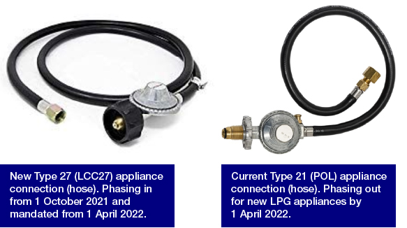 LPG appliance connections - both new LCC27 and old POL types
