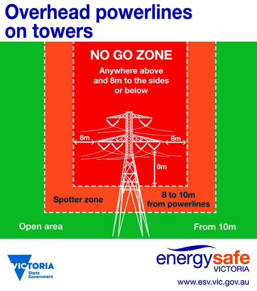 Sticker - Overhead powerlines on towers colour 110w x 125H